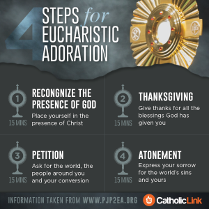 Adoration of the Blessed Sacrament every Thursday 1-8 pm